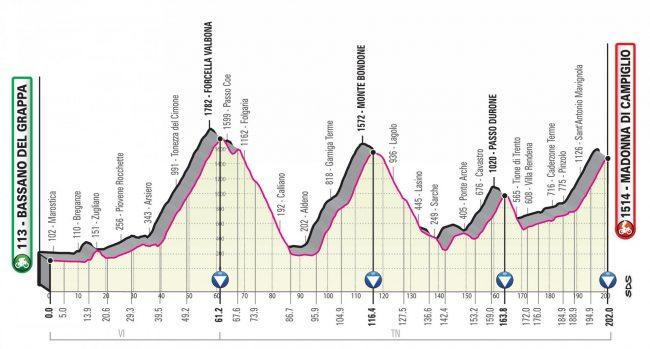 Giro d'Italia 2020: Primi sopralluoghi tecnici in città