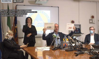 """Zaia a sorpresa, ecco l'ordinanza """"raschia barile"""": tolte altre restrizioni in Veneto"""