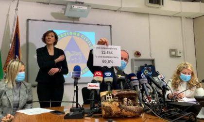 """Covid, Zaia: """"Veneto arancione? Non si sa. Vaccinato il 60,8% delle persone""""   +3.151 positivi   Dati 5 gennaio 2021"""