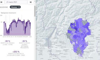 Altro che zona rossa: in provincia di Vicenza movimenti su del 253 % rispetto al 2020