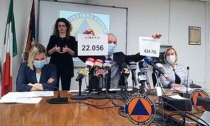 """Variante Delta in Veneto: """"Per ora sotto controllo""""   +84 positivi   Dati 16 giugno 2021"""